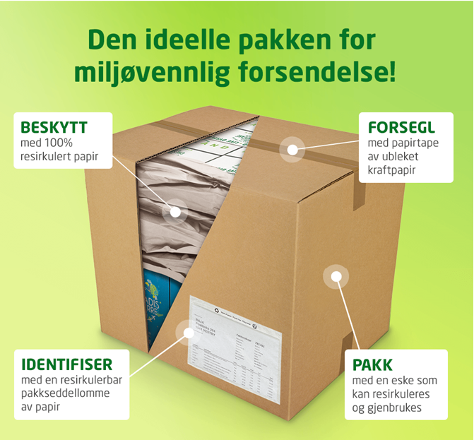 miljøvennlig pakke